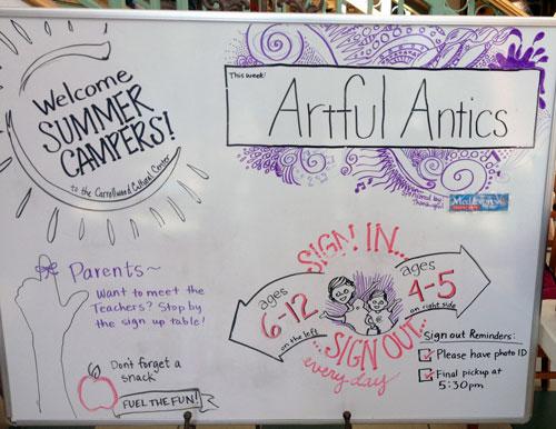 "2015 Summer Camp: ""Artful Antics"" (June 8 -12)"